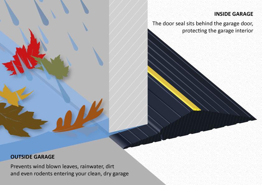 Garage Door Floor Seal Kits The Ultimate Garage Door Floor Seal