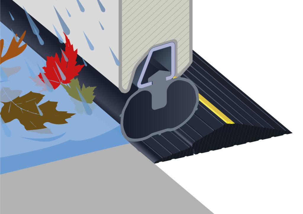 Garage Door Floor Seal Kits The Ultimate Garage Door